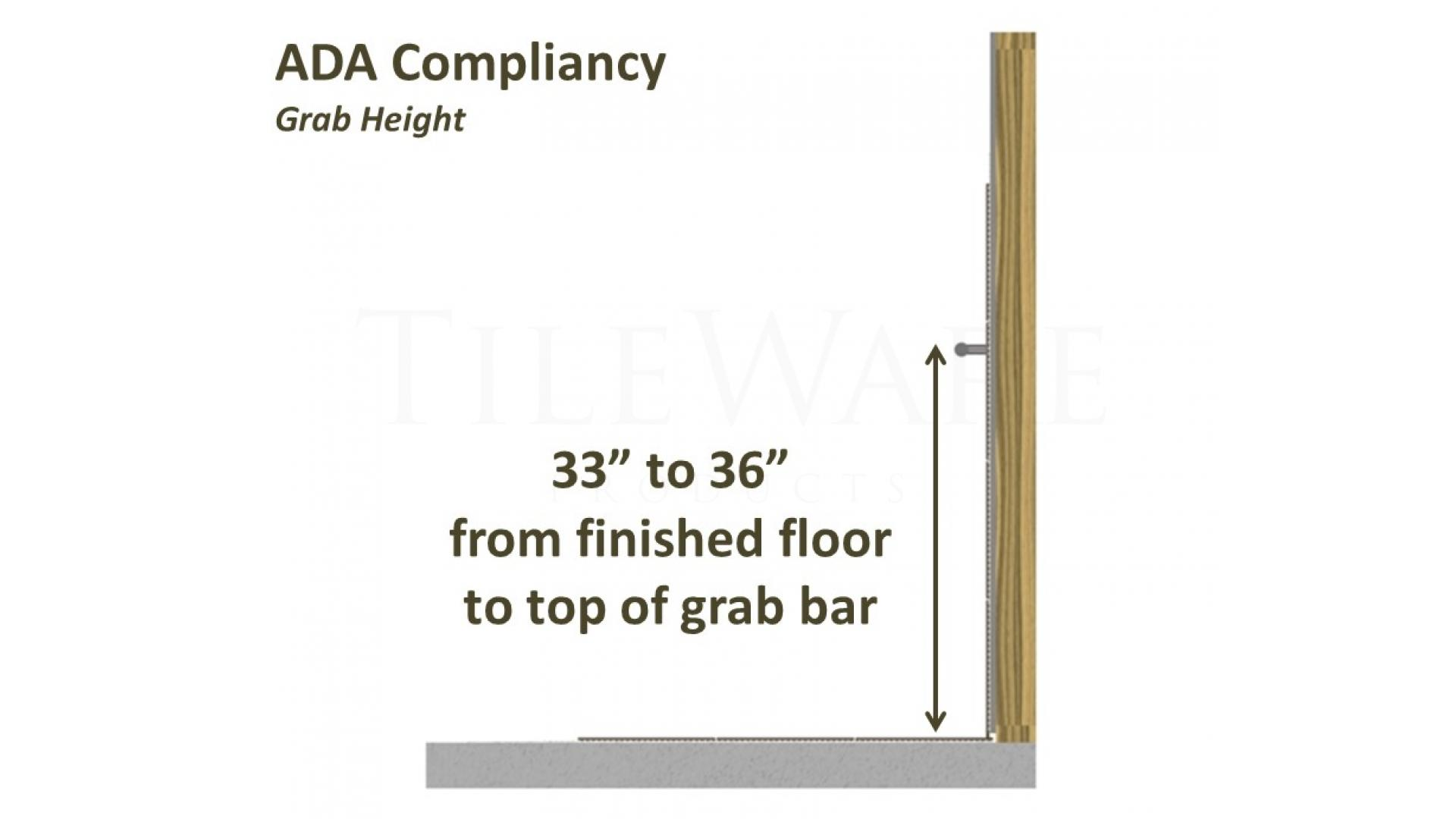 ADA - Grab Bar Standard Specification (Slideshow) | TileWare Products